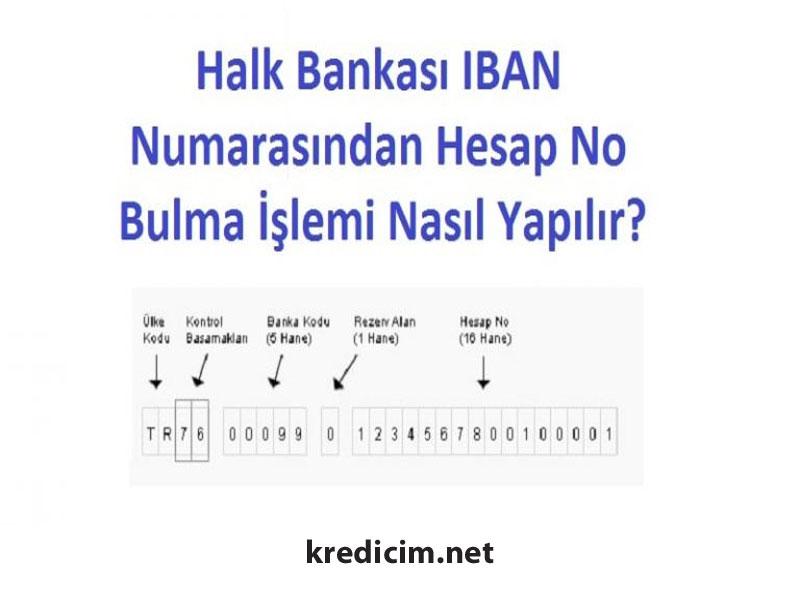 Halkbank IBAN ve Hesap No Öğrenme | Kredi ve Finans Portalı